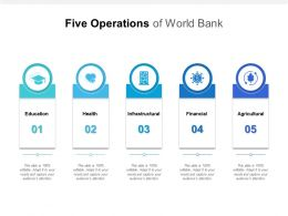 Five Operations Of World Bank