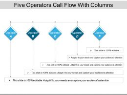 Five Operators Call Flow With Columns