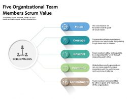 Five Organizational Team Members Scrum Value