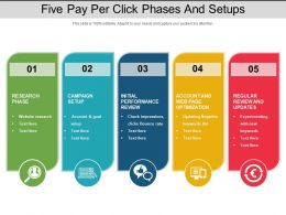 Five Pay Per Click Phases And Setups