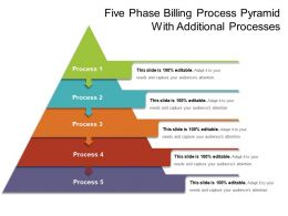 Five Phase Billing Process Pyramid With Additional Processes