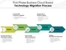 Five Phase Business Cloud Based Technology Migration Process