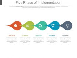Five Phase Of Implementations Ppt Slides
