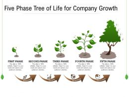 Five Phase Tree Of Life For Company Growth