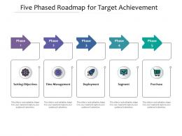 Five Phased Roadmap For Target Achievement