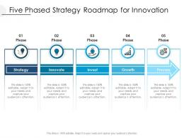 Five Phased Strategy Roadmap For Innovation
