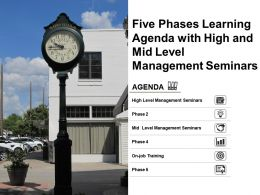 Five Phases Learning Agenda With High And Mid Level Management Seminars
