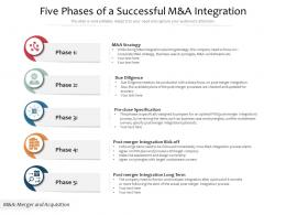 Five Phases Of A Successful M And A Integration