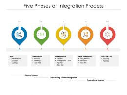Five Phases Of Integration Process