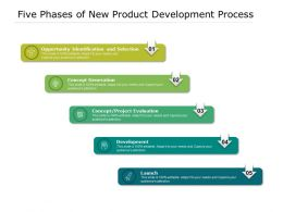 Five Phases Of New Product Development Process