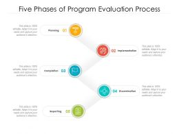 Five Phases Of Program Evaluation Process