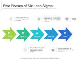 Five Phases Of Six Lean Sigma