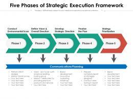 Five Phases Of Strategic Execution Framework