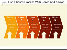Five Phases Process With Boxes And Arrows