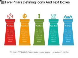 Five Pillars Defining Icons And Text Boxes