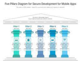 Five Pillars Diagram For Secure Development For Mobile Apps Infographic Template