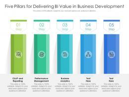 Five Pillars For Delivering BI Value In Business Development