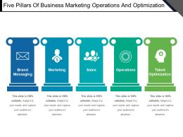 Five Pillars Of Business Marketing Operations And Optimization
