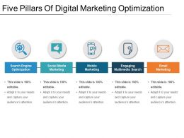 Five Pillars Of Digital Marketing Optimization