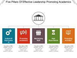 Five Pillars Of Effective Leadership Promoting Academics