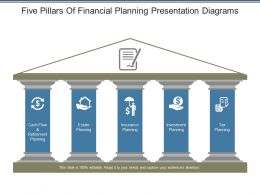 Five Pillars Of Financial Planning Presentation Diagrams