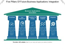 Five Pillars Of Future Business Applications Integration