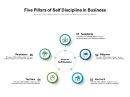 Five Pillars Of Self Discipline In Business