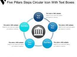 Five Pillars Steps Circular Icon With Text Boxes