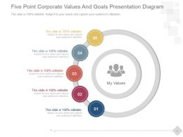 Five Point Corporate Values And Goals Presentation Diagram