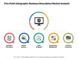 Five Point Infographic Business Description Market Analysis