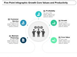 Five Point Infographic Growth Core Values And Productivity
