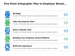 Five Point Infographic Plan To Employer Brand Management
