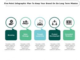 Five Point Infographic Plan To Keep Your Brand On Its Long Term Mission