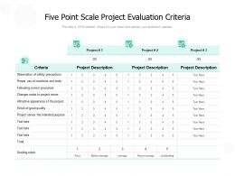Five Point Scale Project Evaluation Criteria