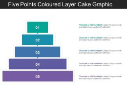 Five Points Coloured Layer Cake Graphic