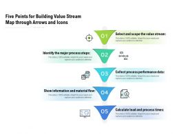 Five Points For Building Value Stream Map Through Arrows And Icons