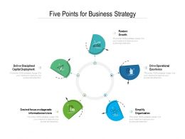 Five Points For Business Strategy