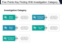 Five Points Key Finding With Investigation Category Market Growth And Tread