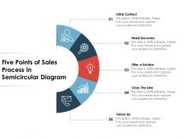 Five Points Of Sales Process In Semicircular Diagram