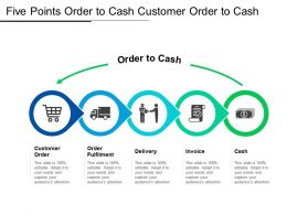Five Points Order To Cash Customer Order To Cash