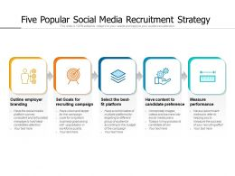 Five Popular Social Media Recruitment Strategy