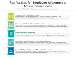Five Practices For Employee Alignment To Achieve Desired Goals