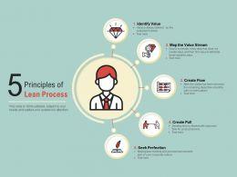 Five Principles Of Lean Process