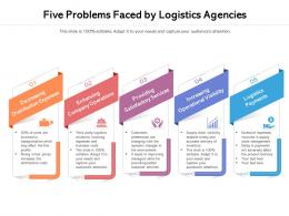 Five Problems Faced By Logistics Agencies