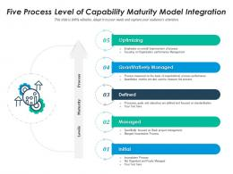 Five Process Level Of Capability Maturity Model Integration