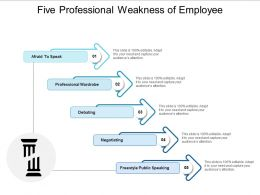 Five Professional Weakness Of Employee