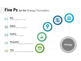 Five PS For The Strategy Formulation