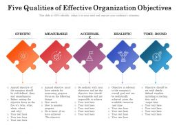 Five Qualities Of Effective Organization Objectives