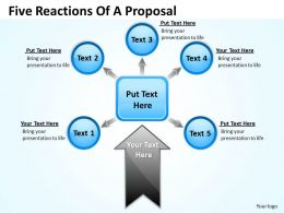 Five Reactions Of A Proposal 14