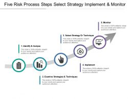 Five Risk Process Steps Select Strategy Implement And Monitor